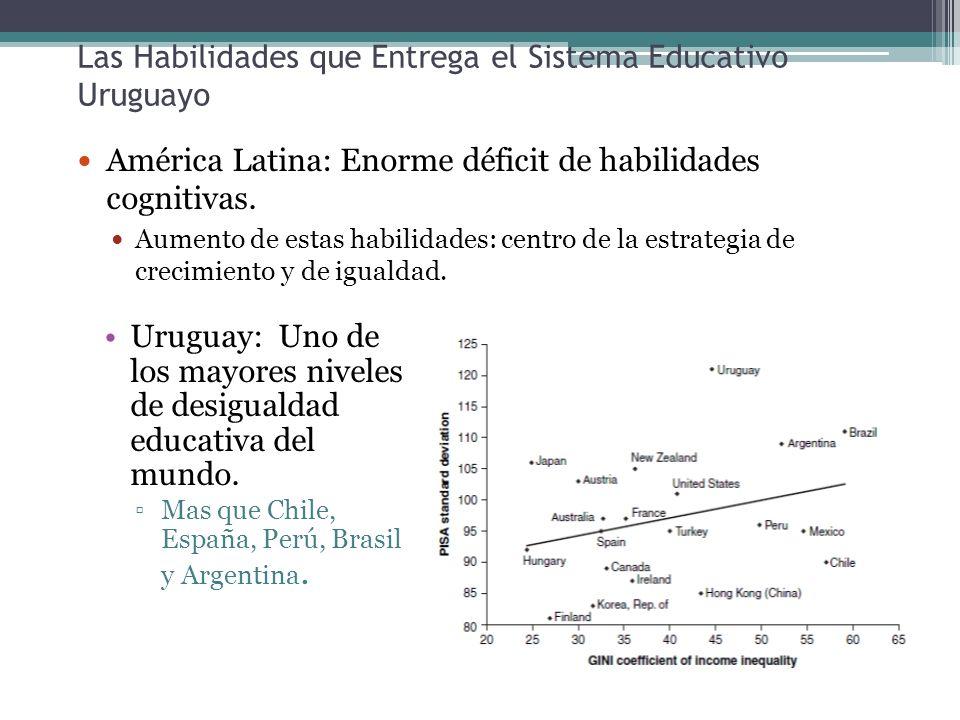 Las Habilidades que Entrega el Sistema Educativo Uruguayo Uruguay: Uno de los mayores niveles de desigualdad educativa del mundo.