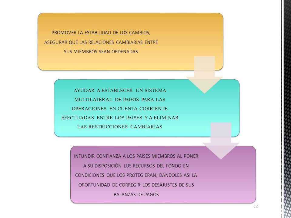 FOMENTAR LA COOPERACIÓN MONETARIA INTERNACIONAL A TRAVÉS DE UNA INSTITUCIÓN PERMANENTE QUE PROPORCIONARA UN MECANISMO DE CONSULTA Y COLABORACIÓN FACILITAR LA EXPANSIÓN Y EL CRECIMIENTO EQUILIBRADO DEL COMERCIO INTERNACIONAL Y CONTRIBUIR CON ELLO A PROMOVER Y MANTENER ALTOS NIVELES DE OCUPACIÓN E INGRESOS REALES 11