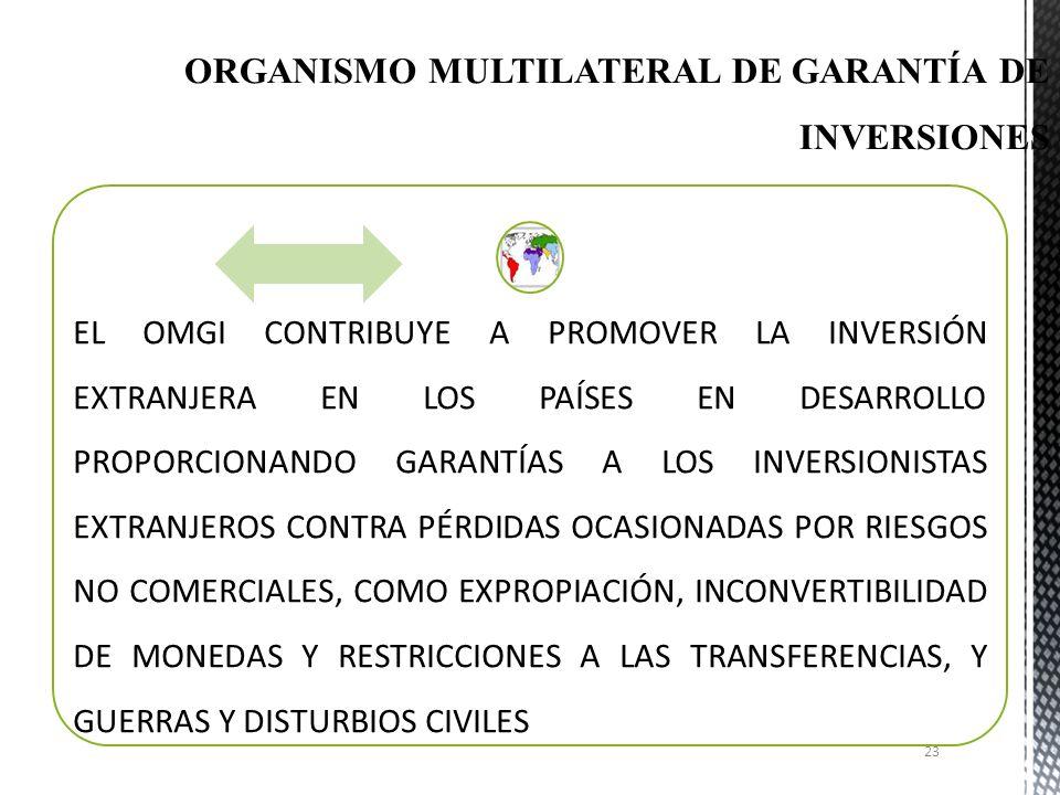 LOS OBJETIVOS PRINCIPALES DE LA CFI SON LOS DE PROPORCIONAR CAPITAL EMPRESARIAL Y PRÉSTAMOS DE CAPITAL PARA EMPRESAS PRIVADAS, ASOCIÁNDOSE CON INVERSORES Y GESTORES PRIVADOS; FOMENTAR EL DESARROLLO DE LOS MERCADOS DE CAPITALES LOCALES Y ESTIMULAR EL FLUJO INTERNACIONAL DE CAPITAL PRIVADO 22