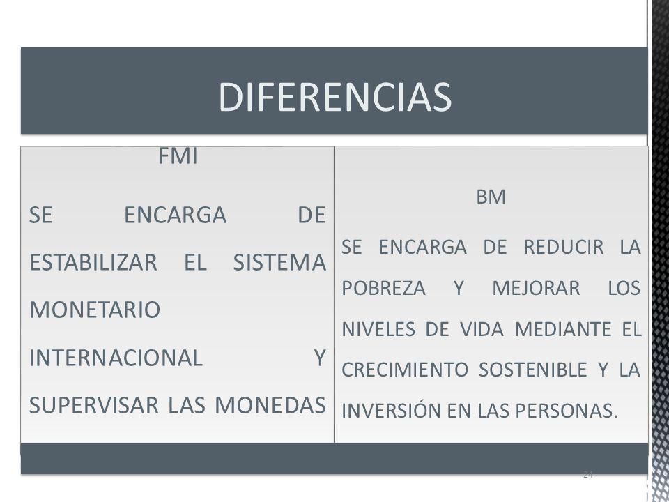 EL OMGI CONTRIBUYE A PROMOVER LA INVERSIÓN EXTRANJERA EN LOS PAÍSES EN DESARROLLO PROPORCIONANDO GARANTÍAS A LOS INVERSIONISTAS EXTRANJEROS CONTRA PÉRDIDAS OCASIONADAS POR RIESGOS NO COMERCIALES, COMO EXPROPIACIÓN, INCONVERTIBILIDAD DE MONEDAS Y RESTRICCIONES A LAS TRANSFERENCIAS, Y GUERRAS Y DISTURBIOS CIVILES 23