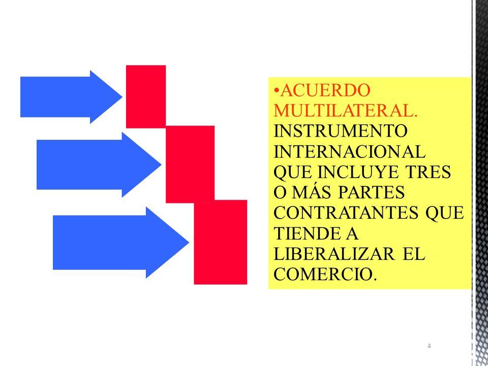 ACUERDO COMERCIAL BILATERAL.CONVENIO FORMAL O INFORMAL REFERENTE AL COMERCIO ENTRE DOS PAÍSES.