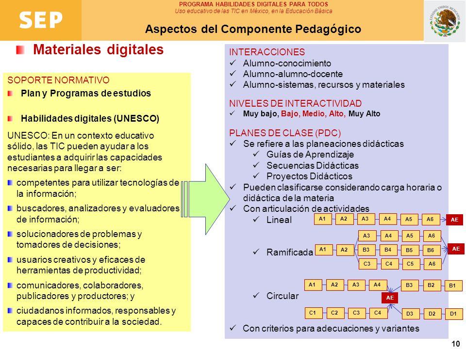 10 Materiales digitales PROGRAMA HABILIDADES DIGITALES PARA TODOS Uso educativo de las TIC en México, en la Educación Básica Aspectos del Componente P