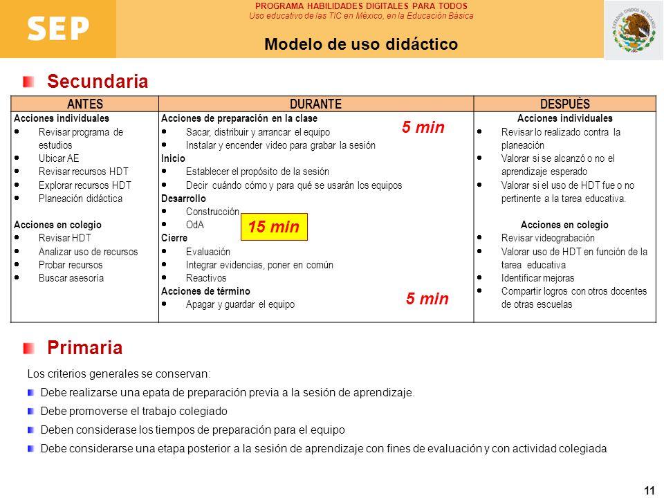 11 Secundaria PROGRAMA HABILIDADES DIGITALES PARA TODOS Uso educativo de las TIC en México, en la Educación Básica Modelo de uso didáctico ANTESDURANT