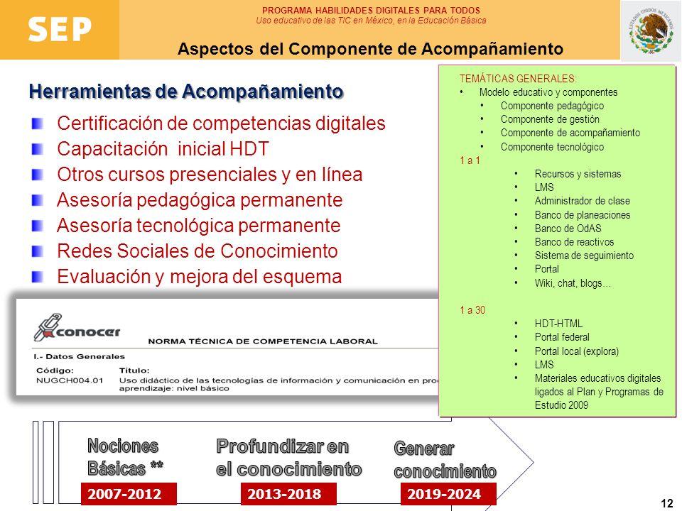 12 PROGRAMA HABILIDADES DIGITALES PARA TODOS Uso educativo de las TIC en México, en la Educación Básica Aspectos del Componente de Acompañamiento Herr