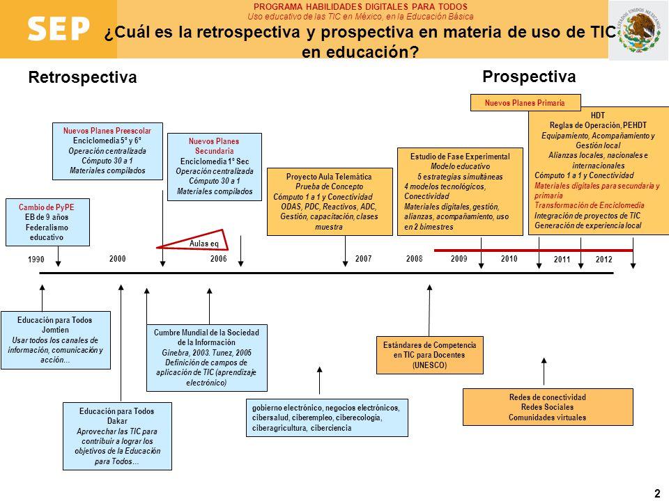 2 1990 Educación para Todos Jomtien Usar todos los canales de información, comunicación y acción… 200020062007 Estándares de Competencia en TIC para D