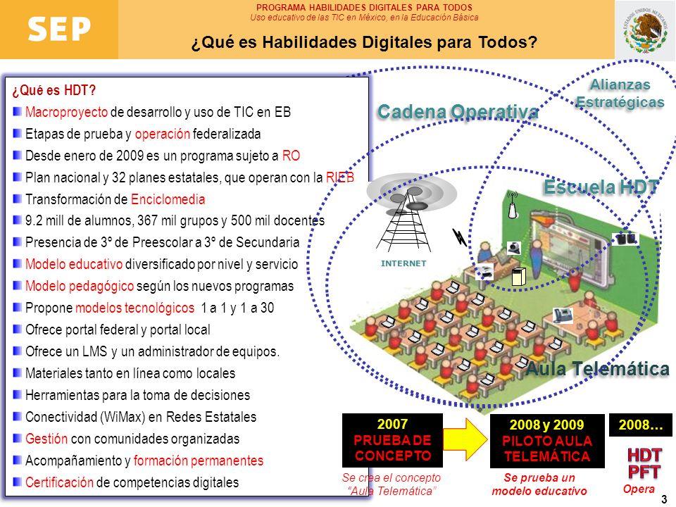 4 MODELO EDUCATIVO Componente de Gestión Esquema de Gestión Componente de Infraestructura Tecnológica Modelos Tecnológicos y Tipos de Equipamiento Componente Pedagógico Modelo Pedagógico Habilidades Digitales para Todos Componente de Operación Esquema de Operación Componente de Acompañamiento Esquema de Acompañamiento Permanente ESQUEMA DE OPERACIÓN - Prueba de concepto - Fase experimental - Generalización PROGRAMA HABILIDADES DIGITALES PARA TODOS Uso educativo de las TIC en México, en la Educación Básica ¿Cuál es el modelo educativo HDT.