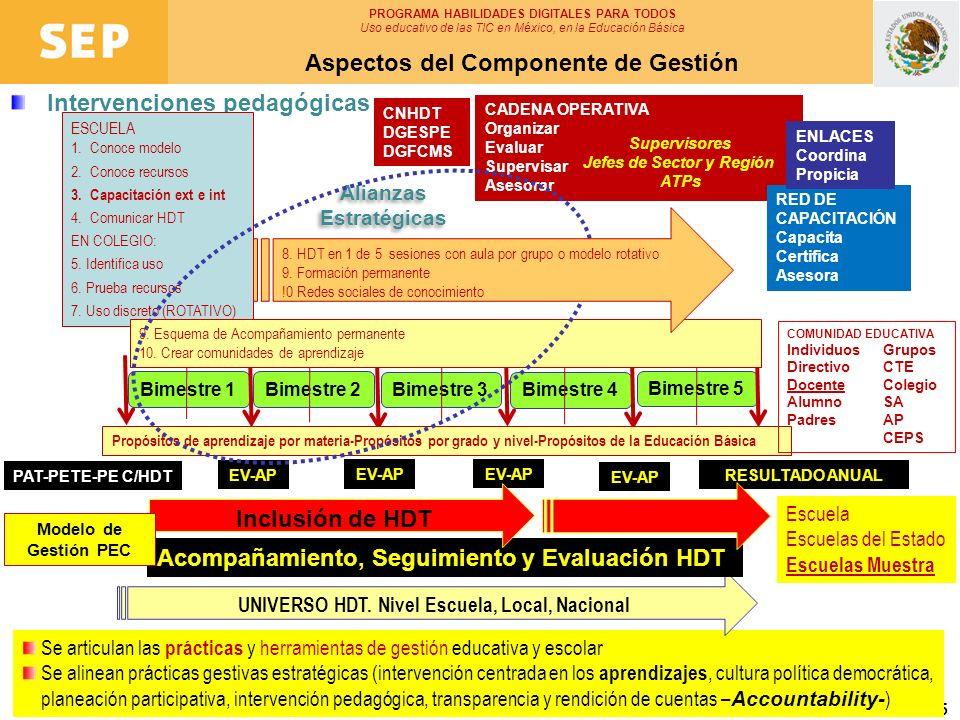 5 Intervenciones pedagógicas PROGRAMA HABILIDADES DIGITALES PARA TODOS Uso educativo de las TIC en México, en la Educación Básica Aspectos del Compone