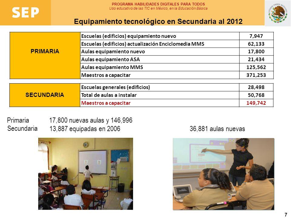 7 PROGRAMA HABILIDADES DIGITALES PARA TODOS Uso educativo de las TIC en México, en la Educación Básica Equipamiento tecnológico en Secundaria al 2012