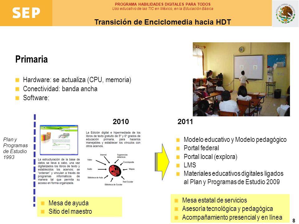9 Materiales, recursos, sistemas, intervenciones e interacciones PROGRAMA HABILIDADES DIGITALES PARA TODOS Uso educativo de las TIC en México, en la Educación Básica Aspectos del Componente Pedagógico SOPORTE NORMATIVO Estándares, Plan y Programas Habilidades digitales (UNESCO) SISTEMAS Software interoperable HDT Aplicaciones individuales Portal federal y local y Perfiles SERVICIOS Conectividad Mantenimiento Mesa de Ayuda tecnológica BANCOS O BASESEIR Banco de Planeaciones Bases de Objetos de Aprendizaje Bases de Reactivos HERRAMIIENTAS DE CC Ce, Wiki, Blog, Chat, Foros, Vínculos, Lecturas, Tareas, Documentos, Encuestas Enfoque a la EB INTERVENCIONES PEDAGÓGICAS Formación permanente Coordinación operativa, Supervisión Colegio, consejos, grupos internos, grupos con estudiantes INTERACCIONES Alumno-conocimiento Alumno-alumno-docente Alumno-sistemas, recursos tecnológicos y materiales NIVELES DE INTERACTIVIDAD Muy bajo.