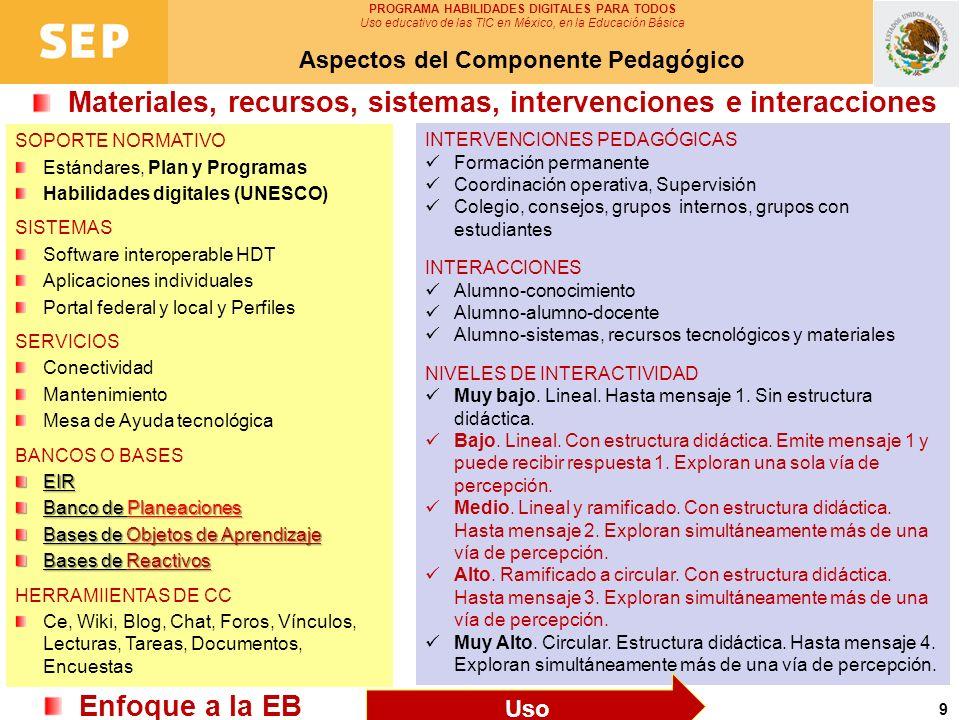 10 Materiales digitales PROGRAMA HABILIDADES DIGITALES PARA TODOS Uso educativo de las TIC en México, en la Educación Básica Aspectos del Componente Pedagógico SOPORTE NORMATIVO Plan y Programas de estudios Habilidades digitales (UNESCO) UNESCO: En un contexto educativo sólido, las TIC pueden ayudar a los estudiantes a adquirir las capacidades necesarias para llegar a ser: competentes para utilizar tecnologías de la información; buscadores, analizadores y evaluadores de información; solucionadores de problemas y tomadores de decisiones; usuarios creativos y eficaces de herramientas de productividad; comunicadores, colaboradores, publicadores y productores; y ciudadanos informados, responsables y capaces de contribuir a la sociedad.