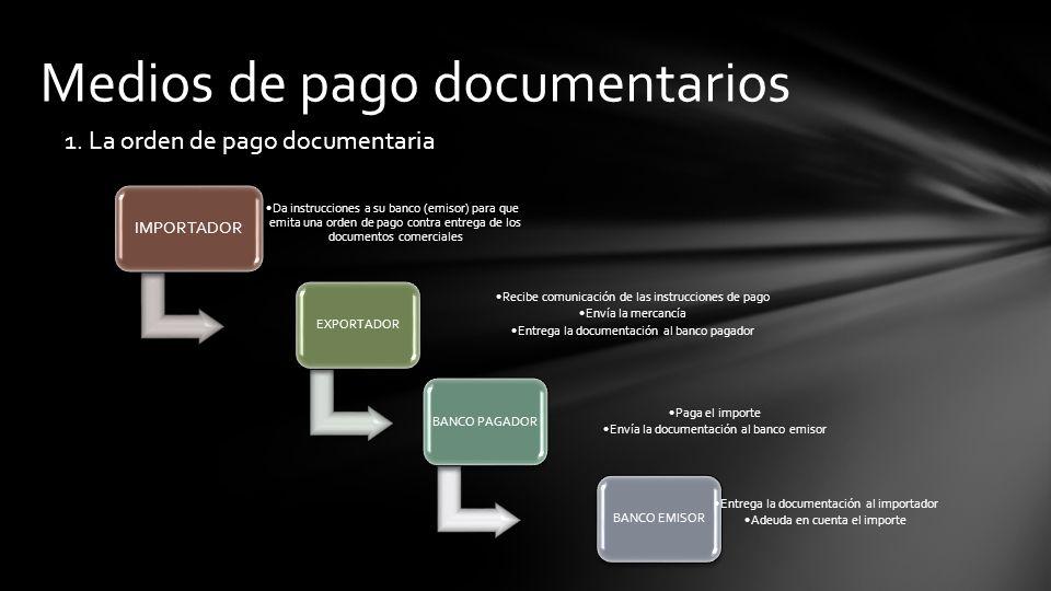 Medios de pago documentarios 1.