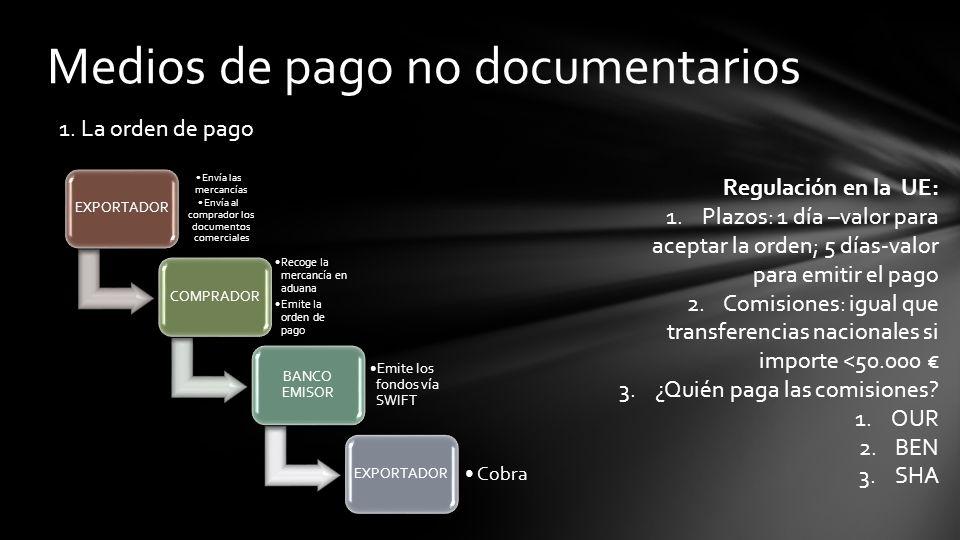 Medios de pago no documentarios 1.
