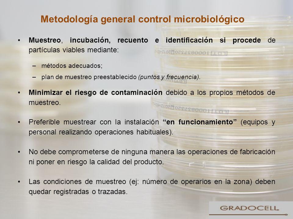 Metodología general control microbiológico Muestreo, incubación, recuento e identificación si procede de partículas viables mediante: –métodos adecuad