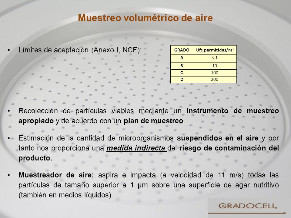 Muestreo volumétrico de aire 23 Límites de aceptación (Anexo I, NCF): Recolección de partículas viables mediante un instrumento de muestreo apropiado