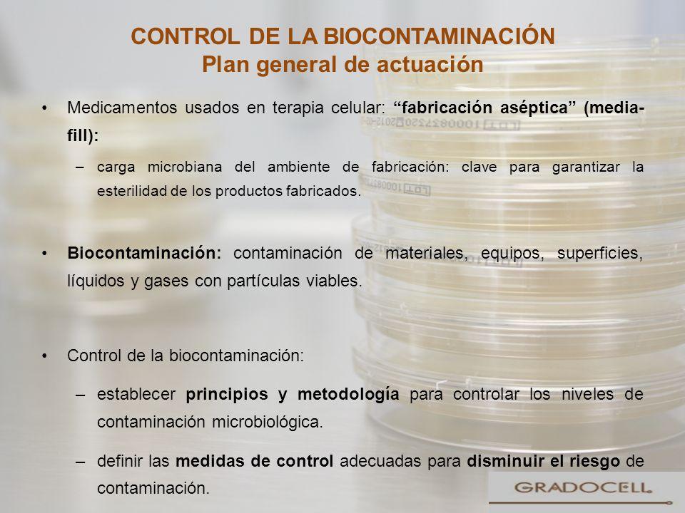 CONTROL DE LA BIOCONTAMINACIÓN Plan general de actuación Medicamentos usados en terapia celular: fabricación aséptica (media- fill): –carga microbiana