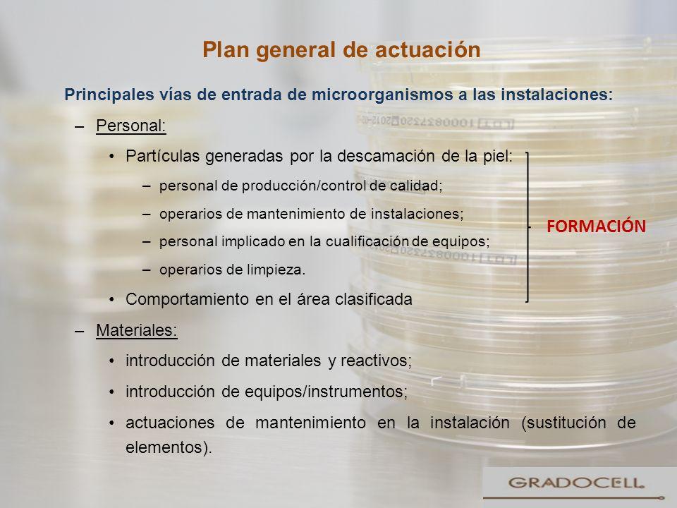 Plan general de actuación Principales vías de entrada de microorganismos a las instalaciones: –Personal: Partículas generadas por la descamación de la