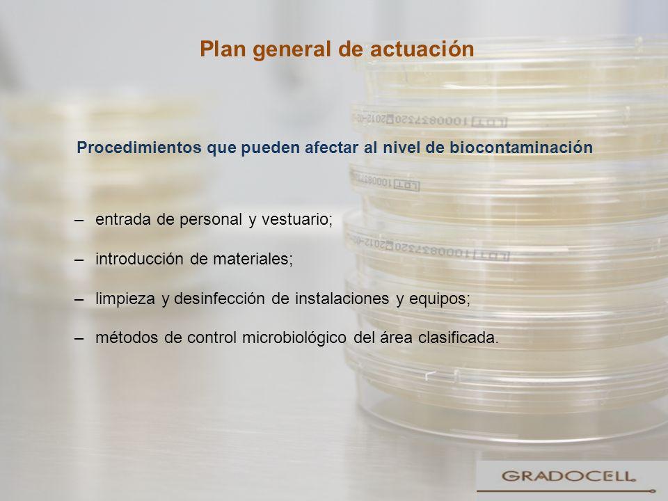 Plan general de actuación Procedimientos que pueden afectar al nivel de biocontaminación –entrada de personal y vestuario; –introducción de materiales