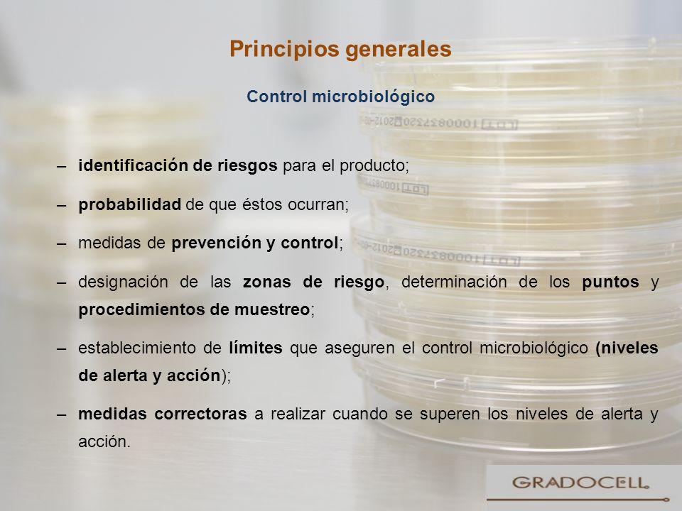 Principios generales Control microbiológico –identificación de riesgos para el producto; –probabilidad de que éstos ocurran; –medidas de prevención y