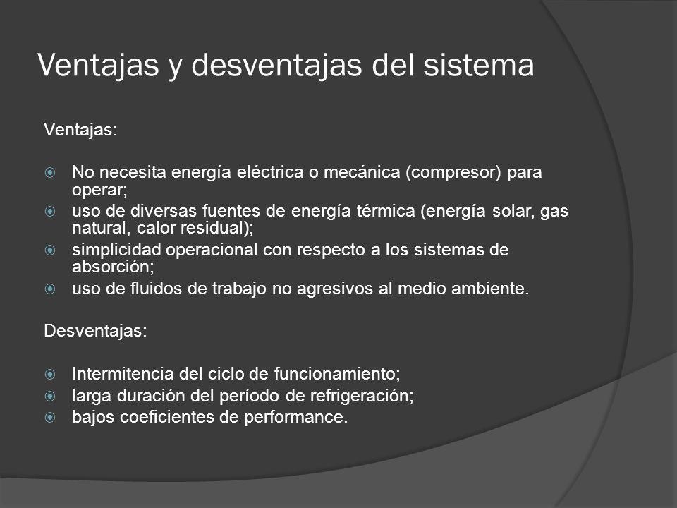 Ventajas y desventajas del sistema Ventajas: No necesita energía eléctrica o mecánica (compresor) para operar; uso de diversas fuentes de energía térm