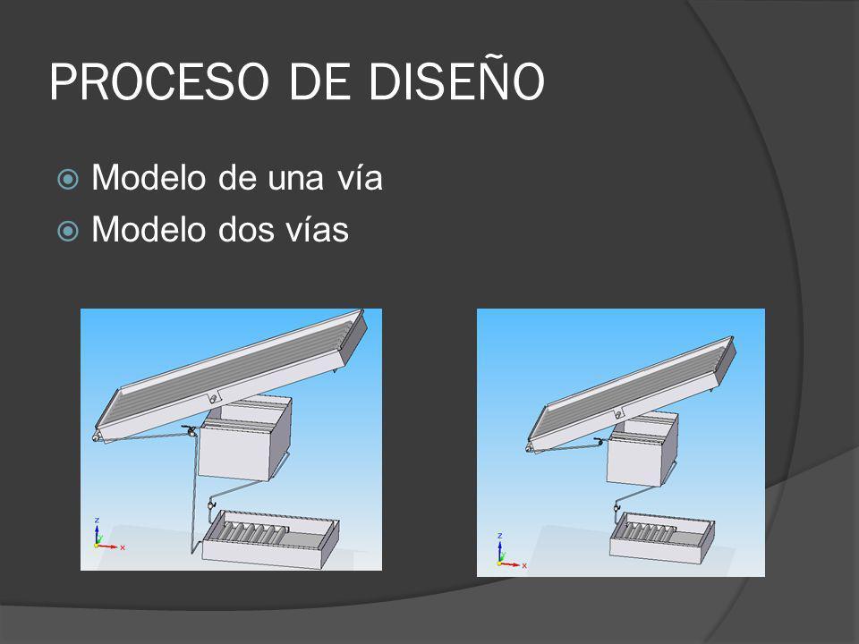 PROCESO DE DISEÑO Modelo de una vía Modelo dos vías