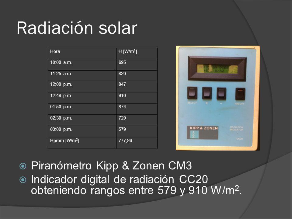 Radiación solar Piranómetro Kipp & Zonen CM3 Indicador digital de radiación CC20 obteniendo rangos entre 579 y 910 W/m 2. HoraH [W/m 2 ] 10:00 a.m.695