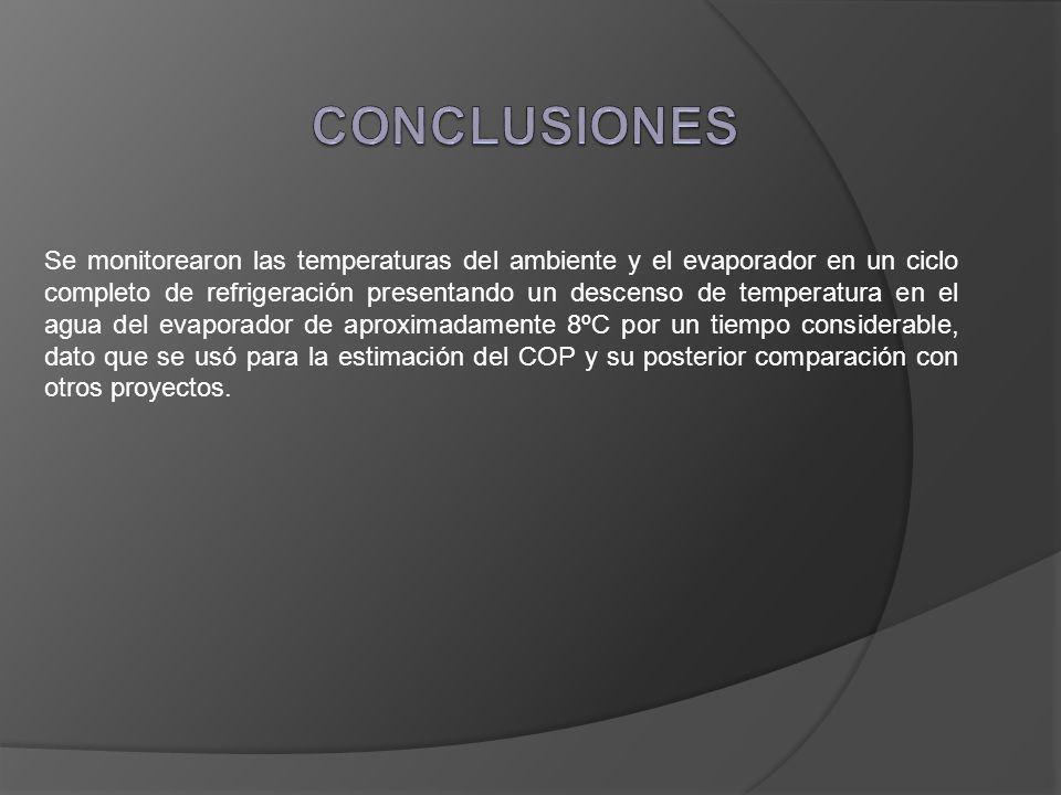 Se monitorearon las temperaturas del ambiente y el evaporador en un ciclo completo de refrigeración presentando un descenso de temperatura en el agua