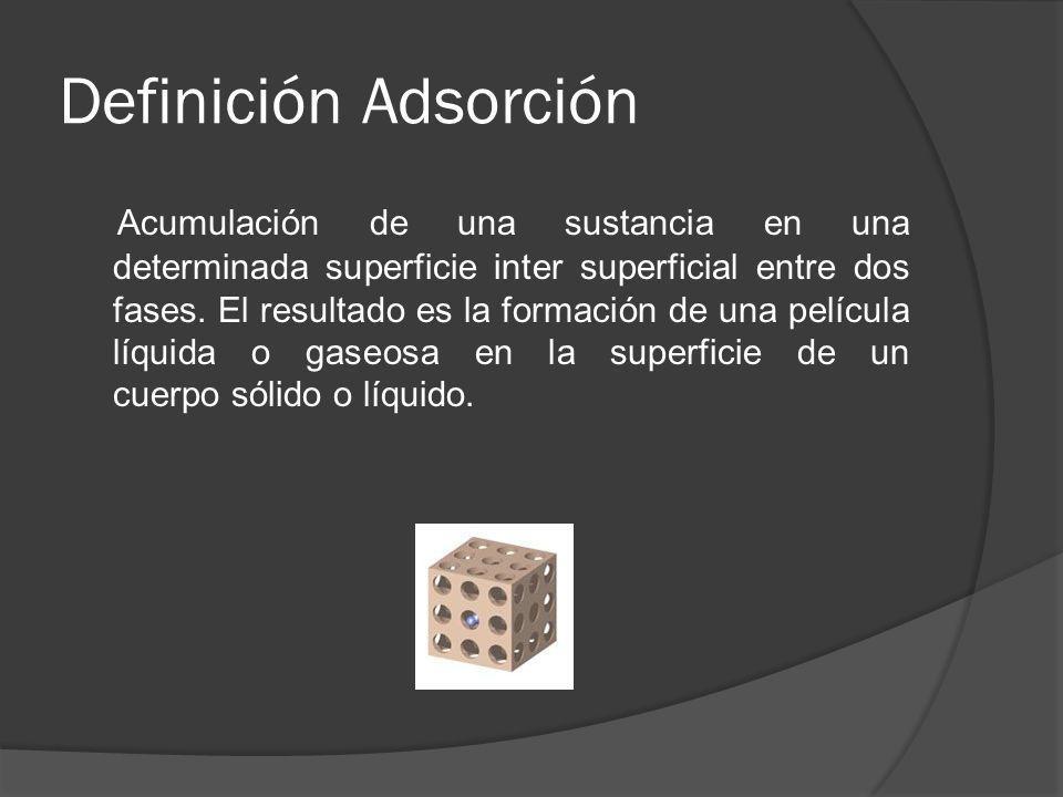 Definición Adsorción Acumulación de una sustancia en una determinada superficie inter superficial entre dos fases. El resultado es la formación de una