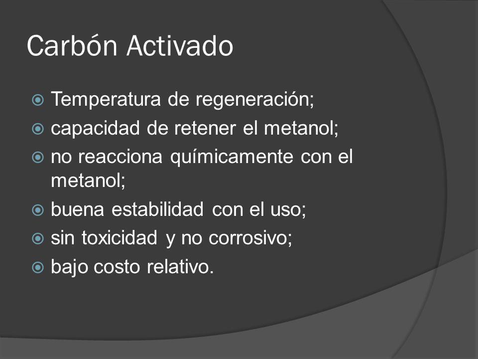 Carbón Activado Temperatura de regeneración; capacidad de retener el metanol; no reacciona químicamente con el metanol; buena estabilidad con el uso;