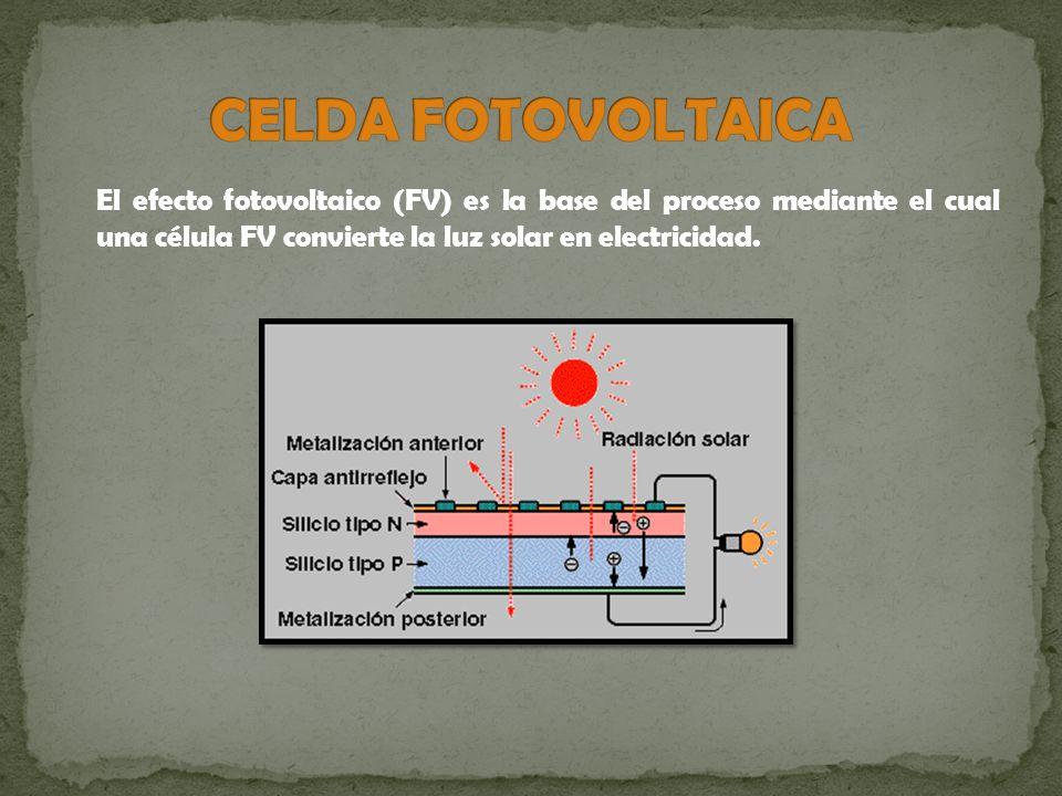 El efecto fotovoltaico (FV) es la base del proceso mediante el cual una célula FV convierte la luz solar en electricidad.