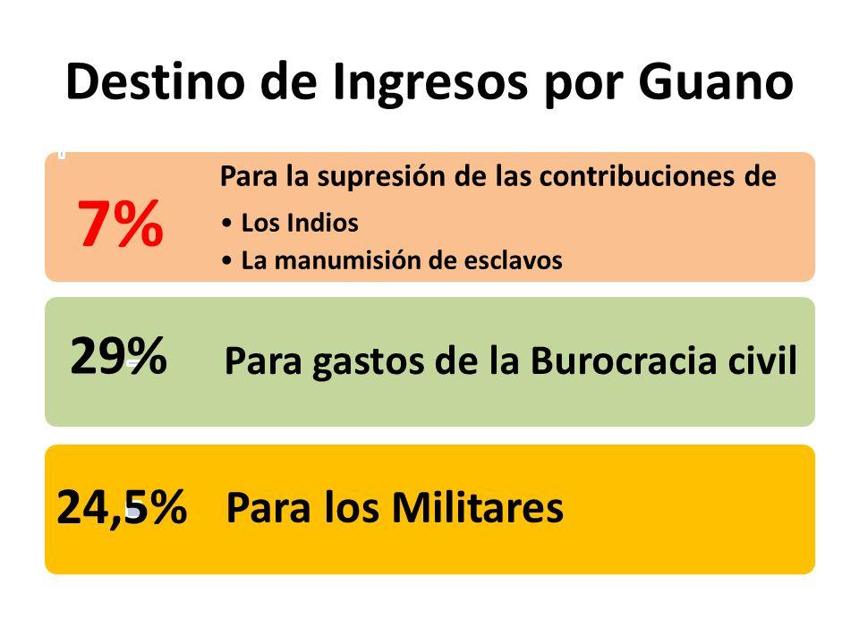 Destino de Ingresos por Guano Para la supresión de las contribuciones de Los Indios La manumisión de esclavos Para gastos de la Burocracia civil Para los Militares 7% 29% 24,5%