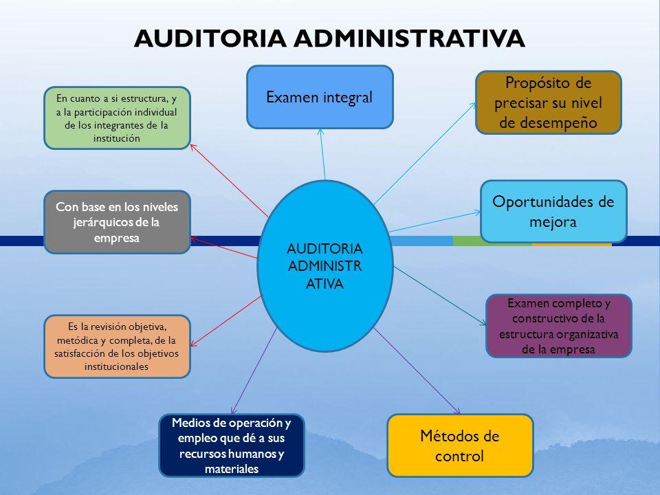 AUDITORIA ADMINISTRATIVA Examen completo y constructivo de la estructura organizativa de la empresa Medios de operación y empleo que dé a sus recursos