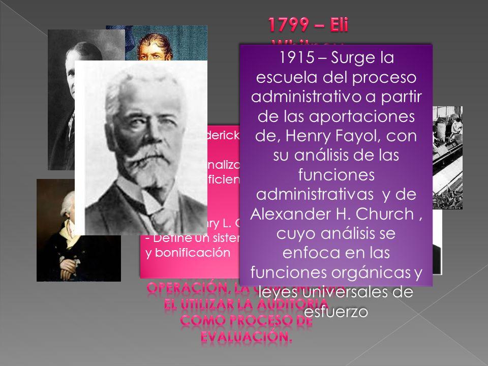 1900 – Frederick Winslow Taylor Propone analizar el trabajo y elevar la eficiencia de las tareas. 1901 – Henry L. Gantt - Define un sistema de tarea y