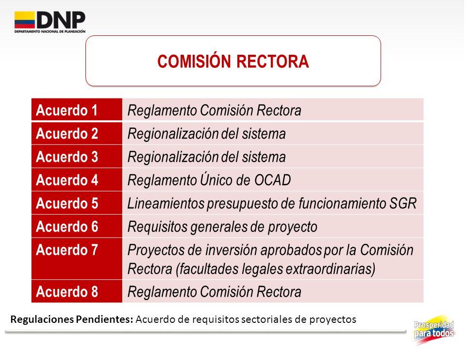 COMISIÓN RECTORA Acuerdo 1 Reglamento Comisión Rectora Acuerdo 2 Regionalización del sistema Acuerdo 3 Regionalización del sistema Acuerdo 4 Reglament