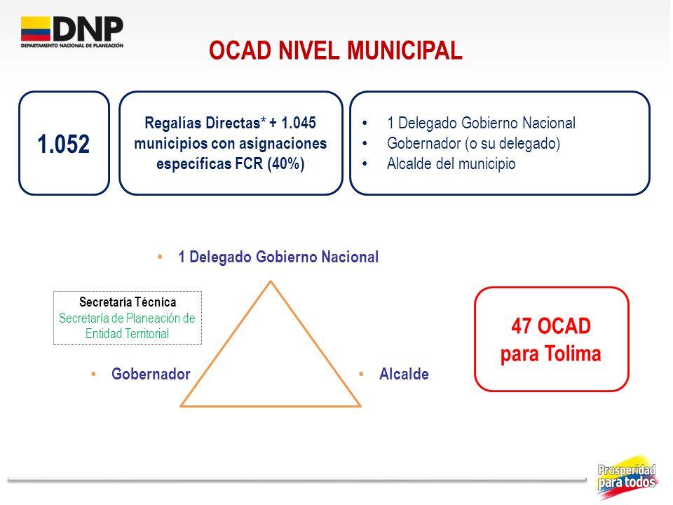 1 Delegado Gobierno Nacional Gobernador Alcalde OCAD NIVEL MUNICIPAL Regalías Directas* + 1.045 municipios con asignaciones específicas FCR (40%) 1 De