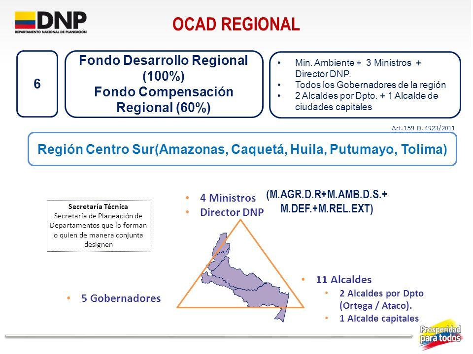 Fondo Desarrollo Regional (100%) Fondo Compensación Regional (60%) Min. Ambiente + 3 Ministros + Director DNP. Todos los Gobernadores de la región 2 A