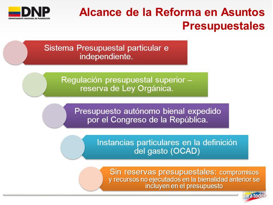 Alcance de la Reforma en Asuntos Presupuestales Sistema Presupuestal particular e independiente. Regulación presupuestal superior – reserva de Ley Org