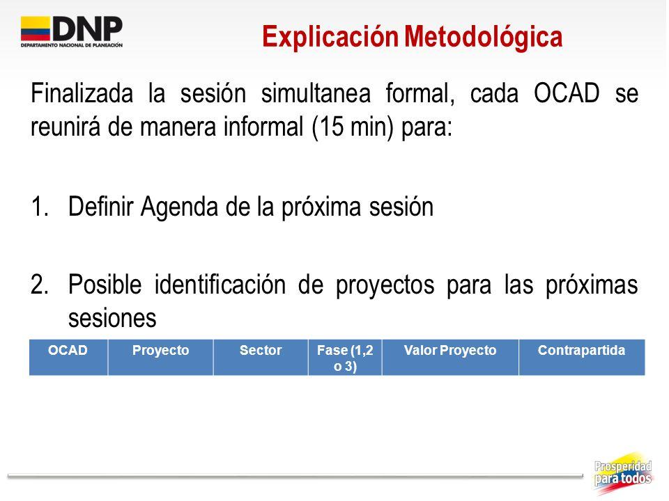 Finalizada la sesión simultanea formal, cada OCAD se reunirá de manera informal (15 min) para: 1.Definir Agenda de la próxima sesión 2.Posible identif