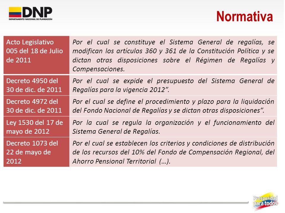 Decreto 1074 del 22 de mayo de 2012 Por el cual se establece el procedimiento de giro de los recursos del Fondo de Ahorro y Estabilización Petrolera -FAEP.