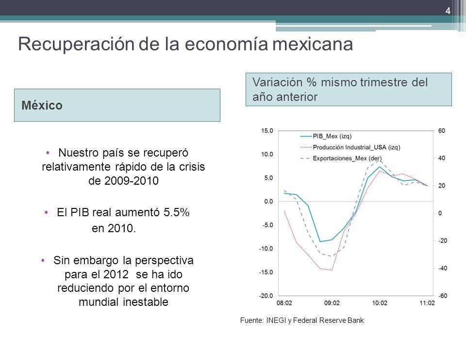 Recuperación de la economía mexicana México Variación % mismo trimestre del año anterior Nuestro país se recuperó relativamente rápido de la crisis de 2009-2010 El PIB real aumentó 5.5% en 2010.