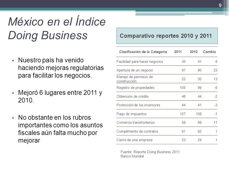 México en el Índice Doing Business Comparativo reportes 2010 y 2011 Nuestro país ha venido haciendo mejoras regulatorias para facilitar los negocios.