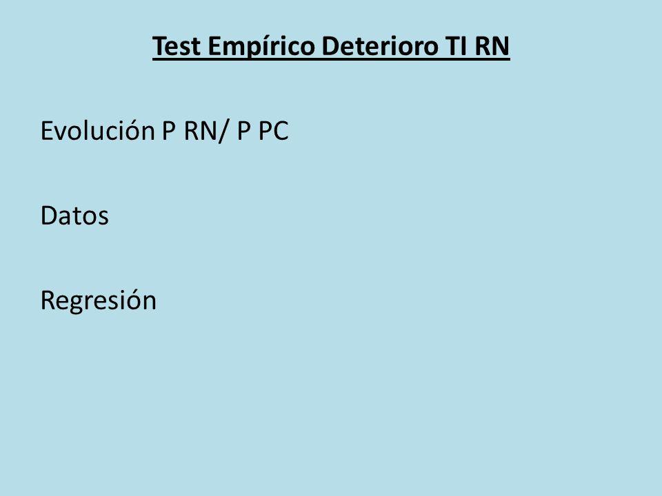 Test Empírico Deterioro TI RN Evolución P RN/ P PC Datos Regresión