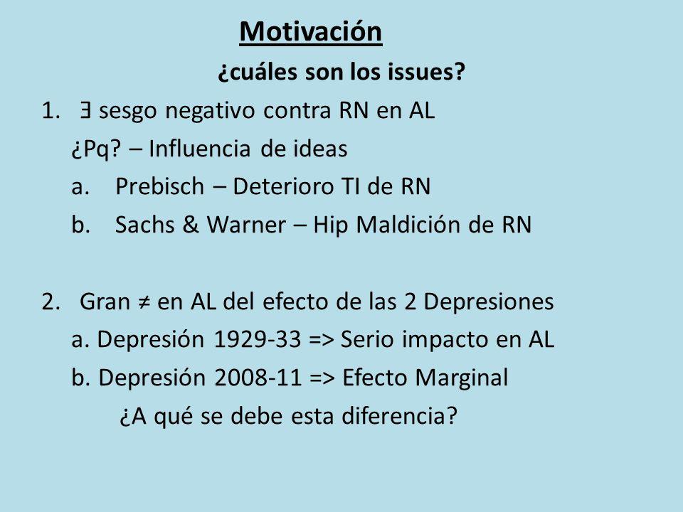 Motivación ¿cuáles son los issues. 1.Ǝ sesgo negativo contra RN en AL ¿Pq.