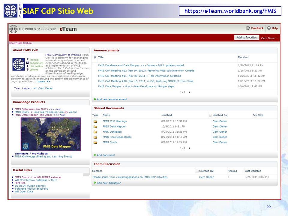 SIAF CdP Sitio Web https://eTeam.worldbank.org/FMIS 22