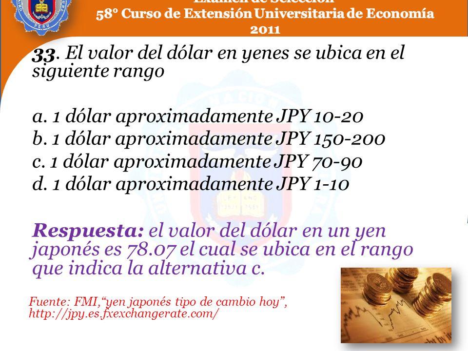 33. El valor del dólar en yenes se ubica en el siguiente rango a. 1 dólar aproximadamente JPY 10-20 b. 1 dólar aproximadamente JPY 150-200 c. 1 dólar