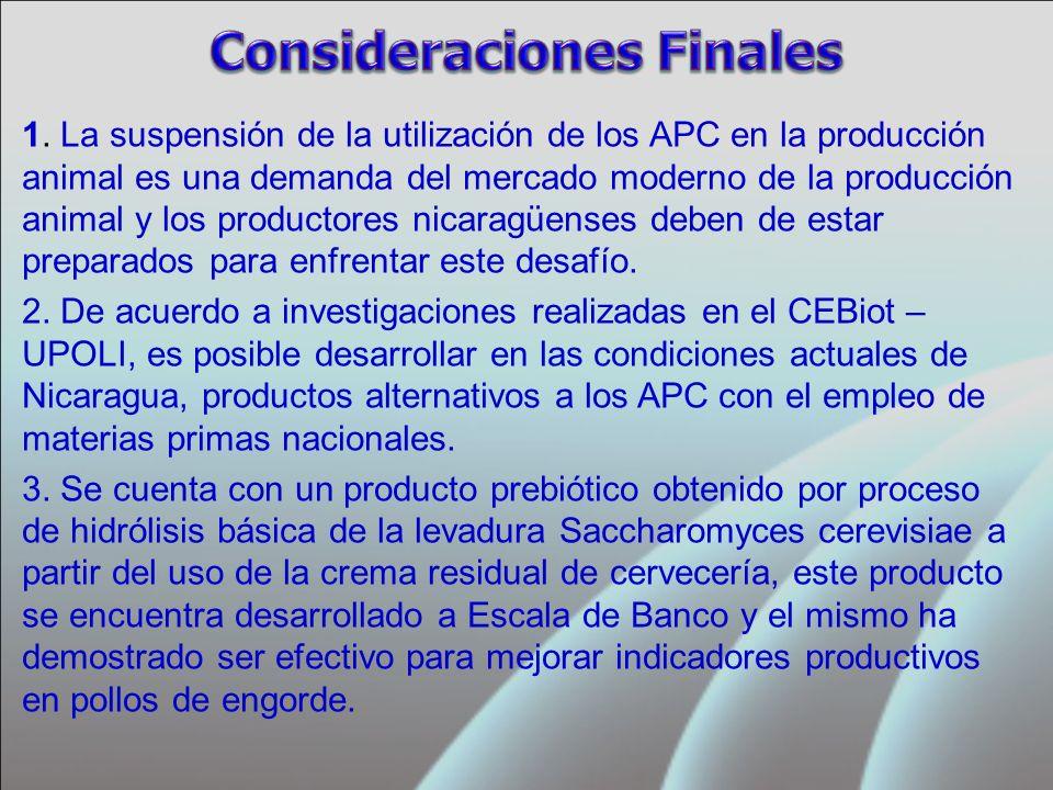 1. La suspensión de la utilización de los APC en la producción animal es una demanda del mercado moderno de la producción animal y los productores nic