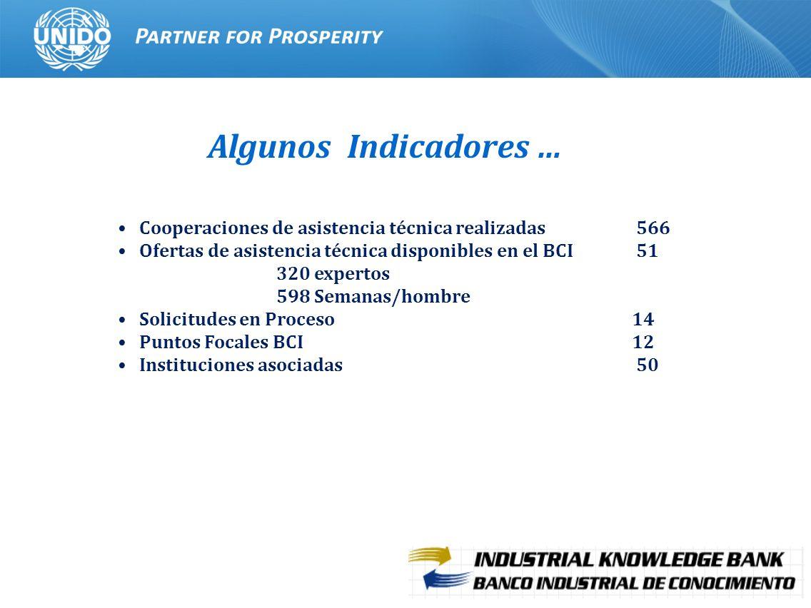 7 Algunos Indicadores … Cooperaciones de asistencia técnica realizadas 566 Ofertas de asistencia técnica disponibles en el BCI 51 320 expertos 598 Sem