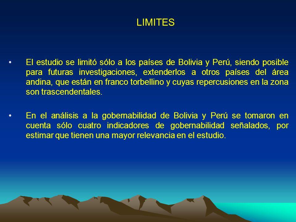LIMITES El estudio se limitó sólo a los países de Bolivia y Perú, siendo posible para futuras investigaciones, extenderlos a otros países del área and