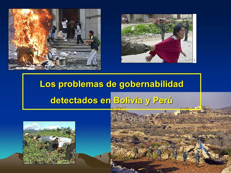 Los problemas de gobernabilidad detectados en Bolivia y Perú