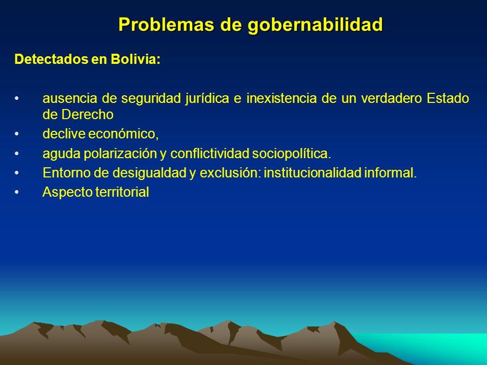 Problemas de gobernabilidad Detectados en Bolivia: ausencia de seguridad jurídica e inexistencia de un verdadero Estado de Derecho declive económico,