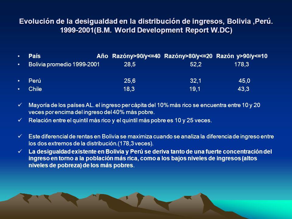 Evolución de la desigualdad en la distribución de ingresos, Bolivia,Perú. 1999-2001(B.M. World Development Report W.DC) País Año Razóny>90/y 80/y 90/y